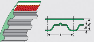 Ремень плоскозубчатый армированный стальным кордом в метрическом исполнении. Ремень Т. Ремень АТ.