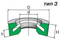 Грязесъемник ГОСТ 24811-81. Тип 3.