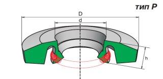Манжета ТУ 38 105376-92 тип P. Формовые резинотехнические изделия.
