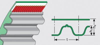 Ремень типа Т, АТ плоскозубчатый армированный стальным кордом в метрическом исполнении