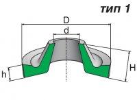 Грязесъемник ГОСТ 24811-81. Тип 1. Формовые РТИ.