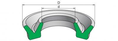 Манжеты уплотнительные для гидравлических устройств ГОСТ 14896-84. Формовые РТИ.