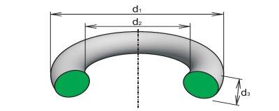 Кольца резиновые уплотнительные круглого сечения ГОСТ 9833-73, ГОСТ 18829-73. Формовые РТИ.