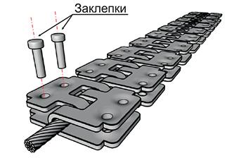 механические соединения для конвейерных лент
