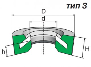Грязесъемник для штоков ГОСТ 24811-81. Тип 3.